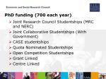 phd funding 700 each year