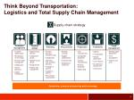 think beyond transportation logistics and total supply chain management