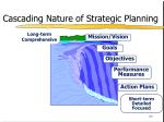 cascading nature of strategic planning