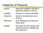 categories of measures