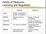 family of measures licensing and regulation