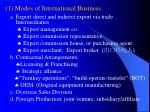 1 modes of international business