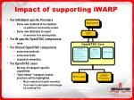 impact of supporting iwarp