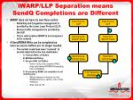 iwarp llp separation means sendq completions are different