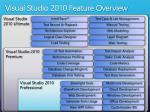 visual studio 2010 feature overview