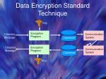 data encryption standard technique