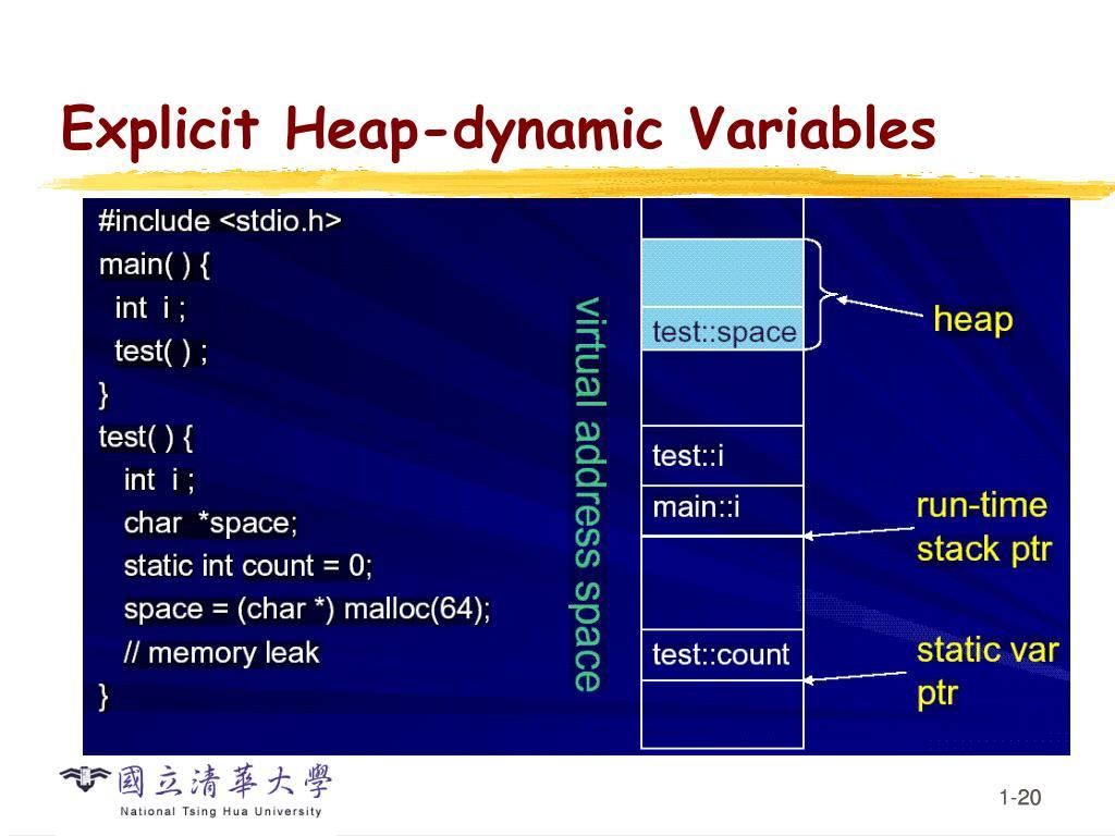 Explicit Heap-dynamic Variables