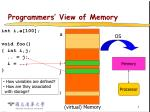 programmers view of memory