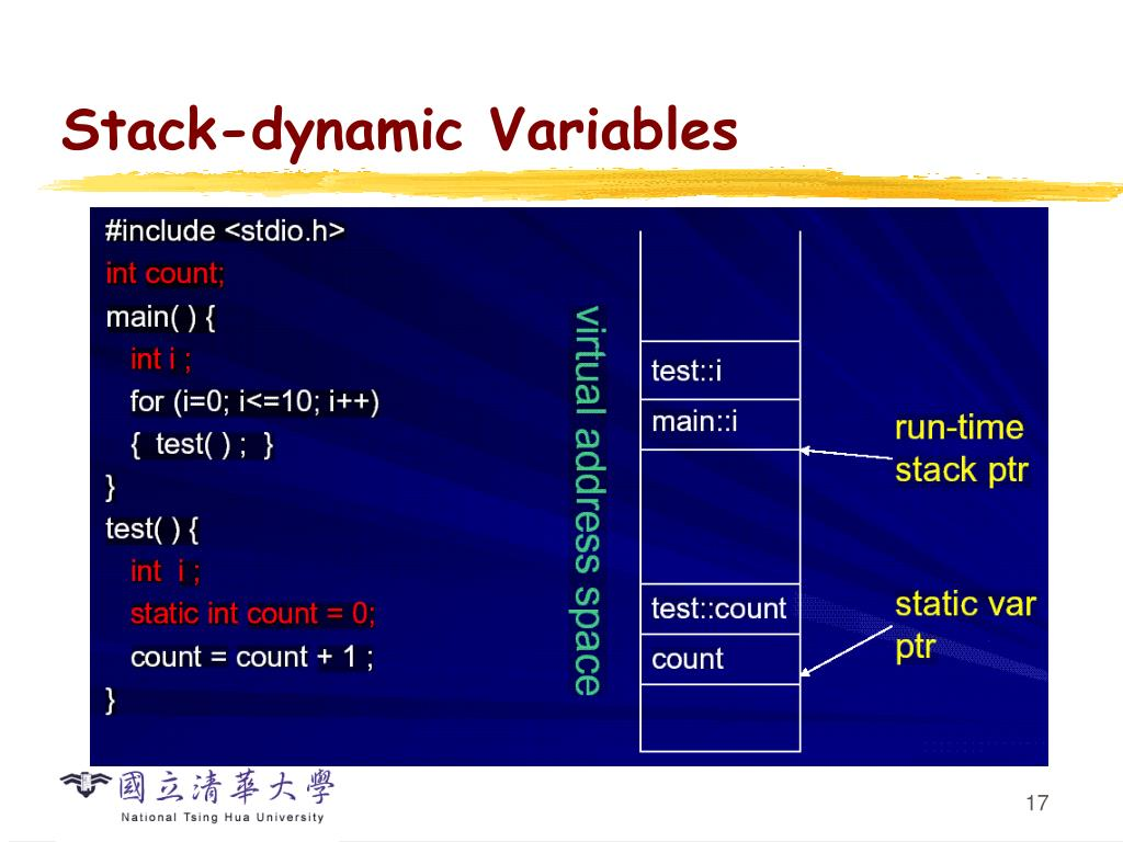 Stack-dynamic Variables
