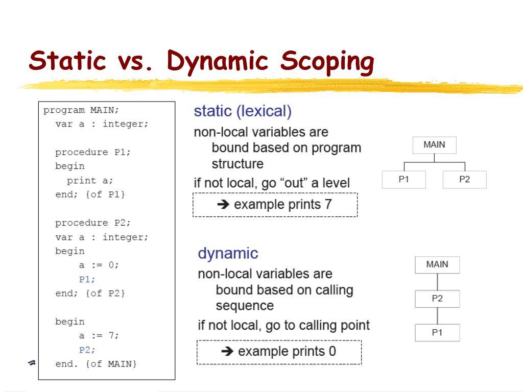 Static vs. Dynamic Scoping