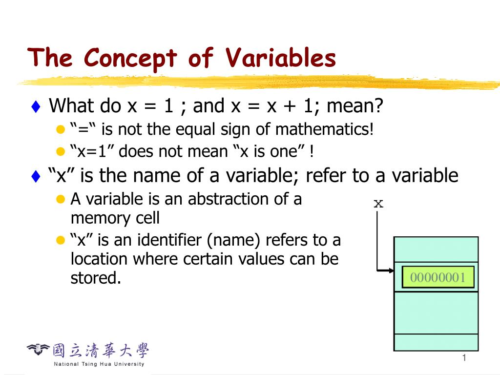 The Concept of Variables