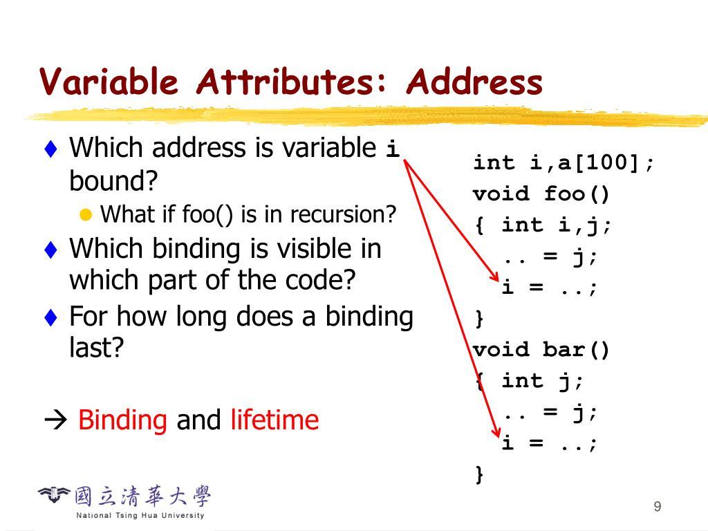 Variable Attributes: Address