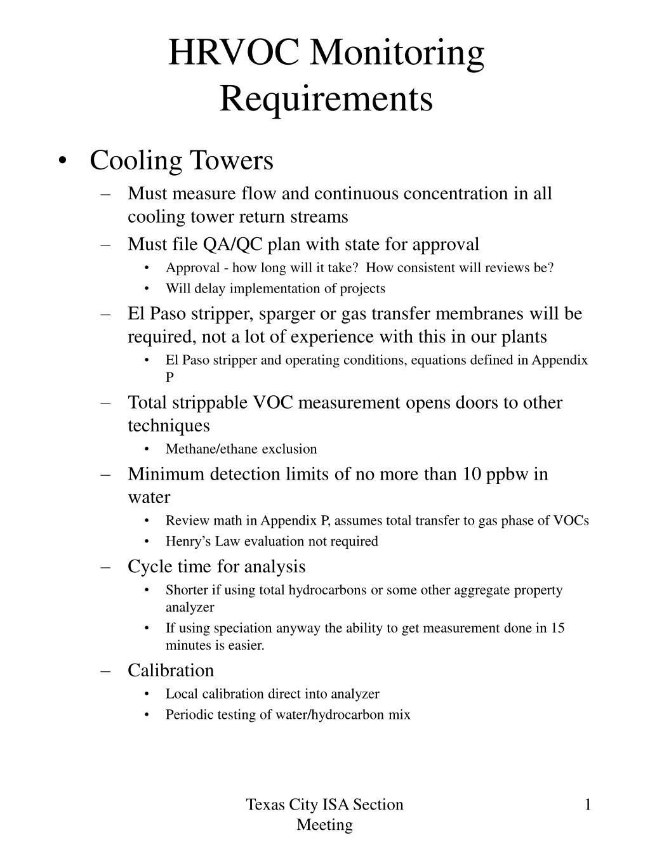 hrvoc monitoring requirements l.