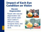 impact of each eye condition on vision