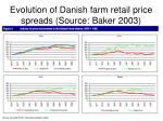 evolution of danish farm retail price spreads source baker 2003