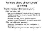farmers share of consumers spending