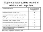 supermarket practices related to relations with suppliers