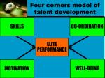 four corners model of talent development