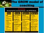 the grow model of coaching