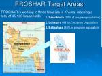 proshar target areas