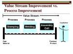value stream improvement vs process improvement