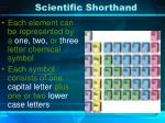 scientific shorthand