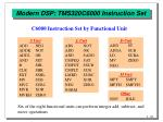 modern dsp tms320c6000 instruction set