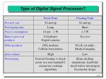 type of digital signal processor