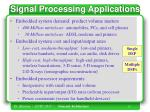signal processing applications