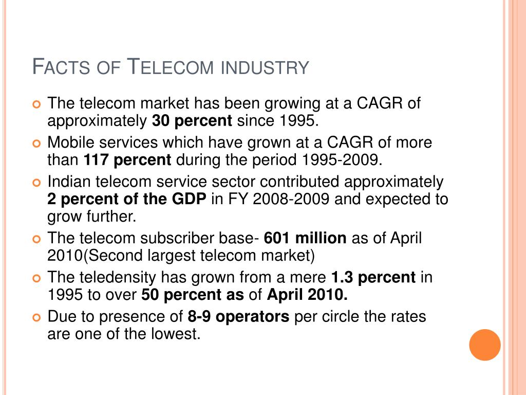 Facts of Telecom industry