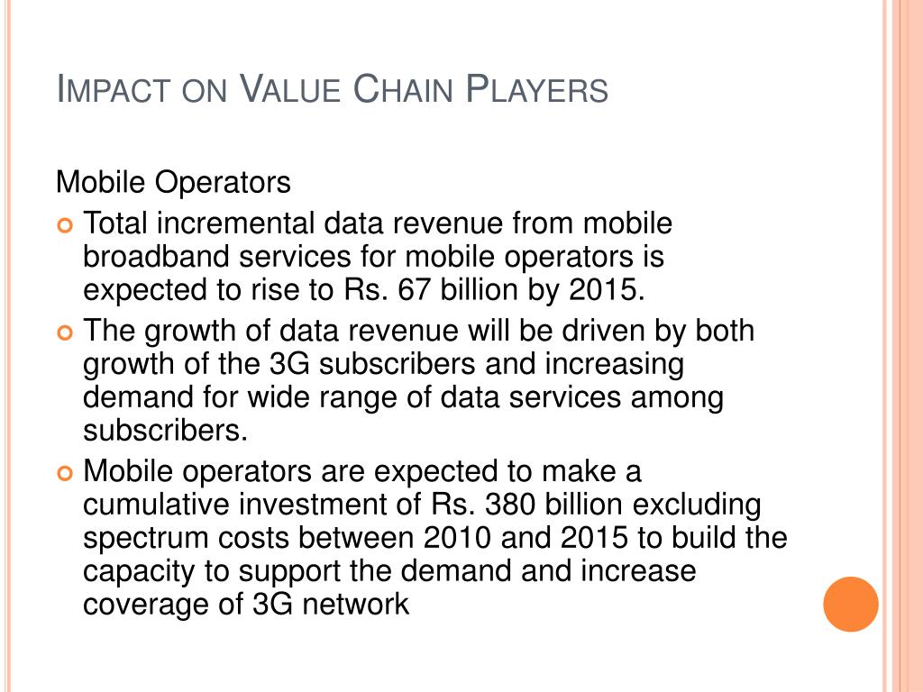 Impact on Value Chain Players