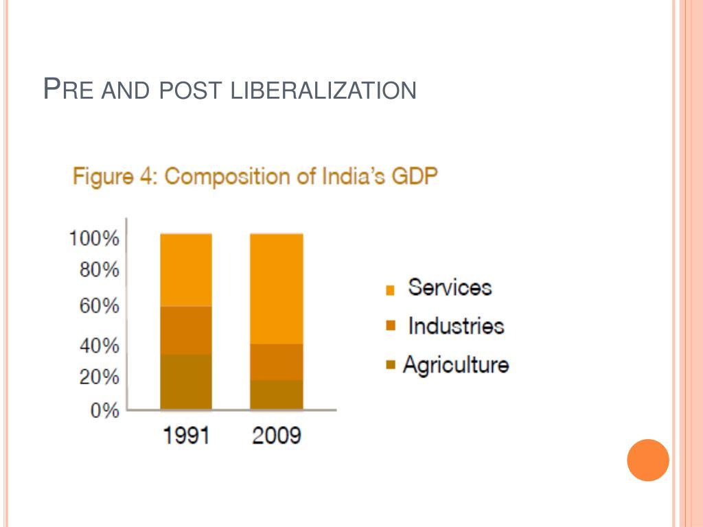 Pre and post liberalization