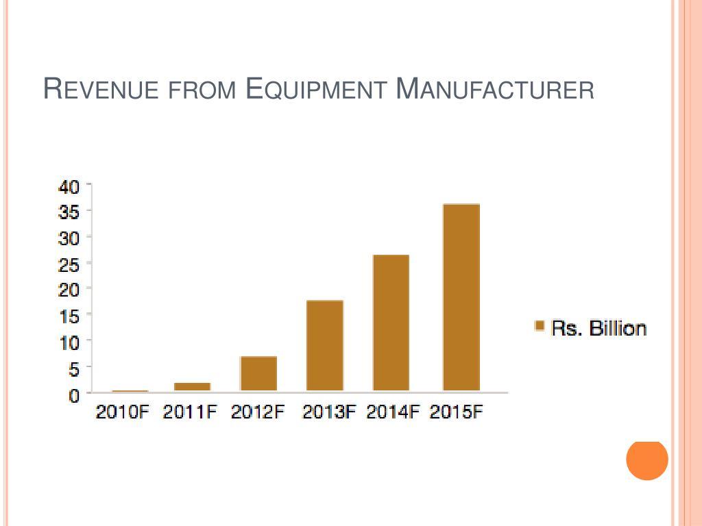 Revenue from Equipment Manufacturer