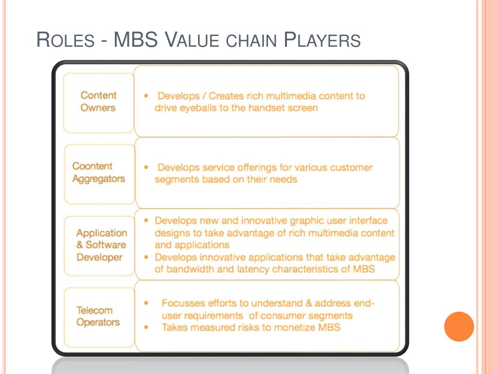 Roles - MBS Value chain Players