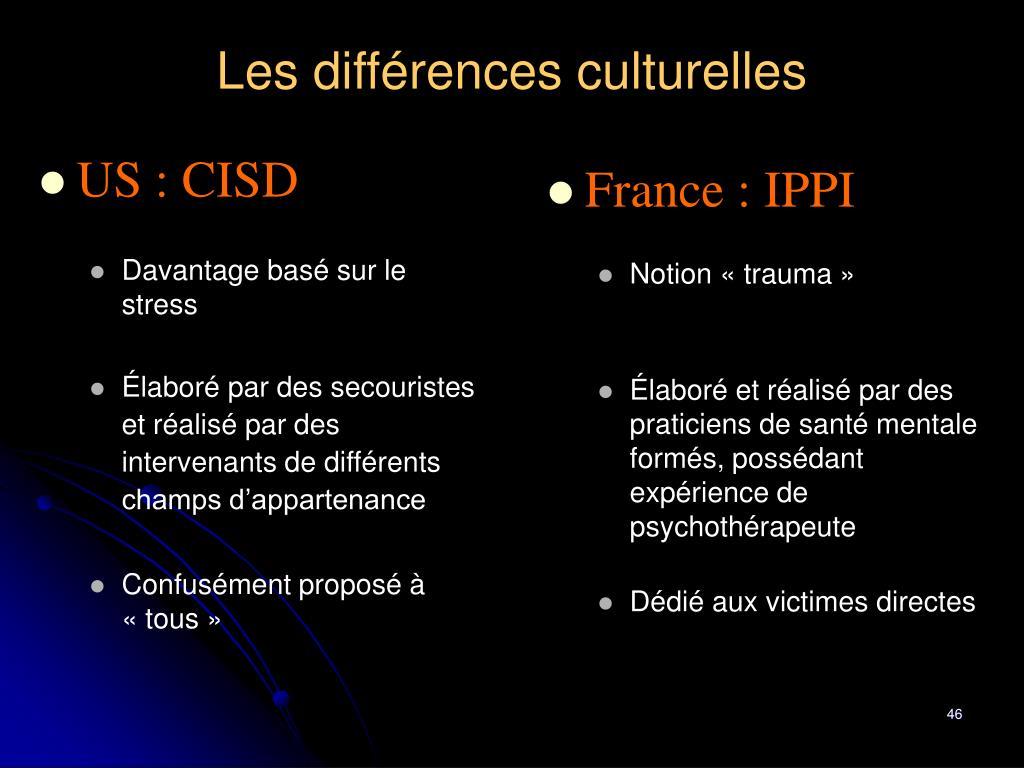 France : IPPI
