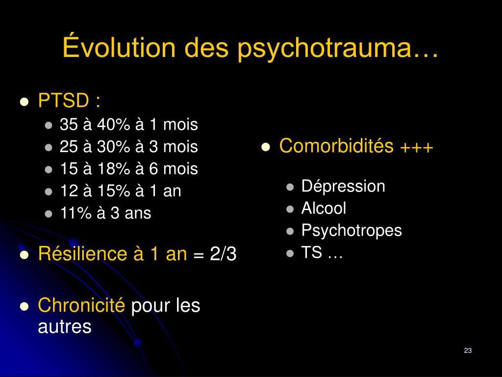 PTSD :