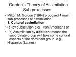 gordon s theory of assimilation sub processes
