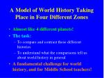 a model of world history taking place in four different zones