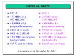 c6712 vs c6713