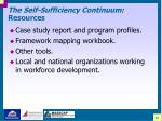 the self sufficiency continuum resources