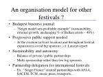 an organisation model for other festivals