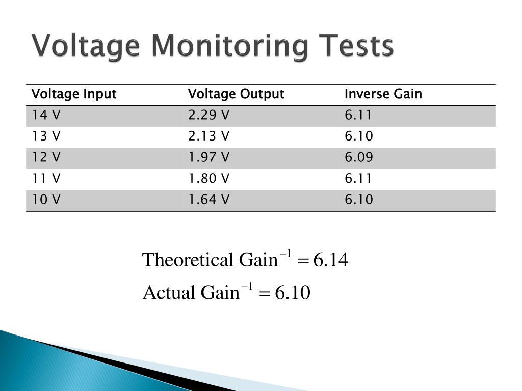 Voltage Monitoring Tests