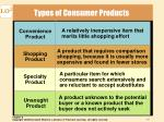 types of consumer products11