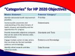 categories for hp 2020 objectives
