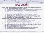 new actors