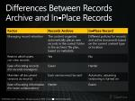differences between records archive and in place records