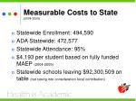measurable costs to state 2004 2005