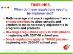 timelines when do these regulations need to be implemented