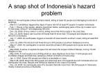 a snap shot of indonesia s hazard problem