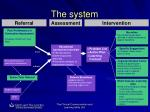 the system24